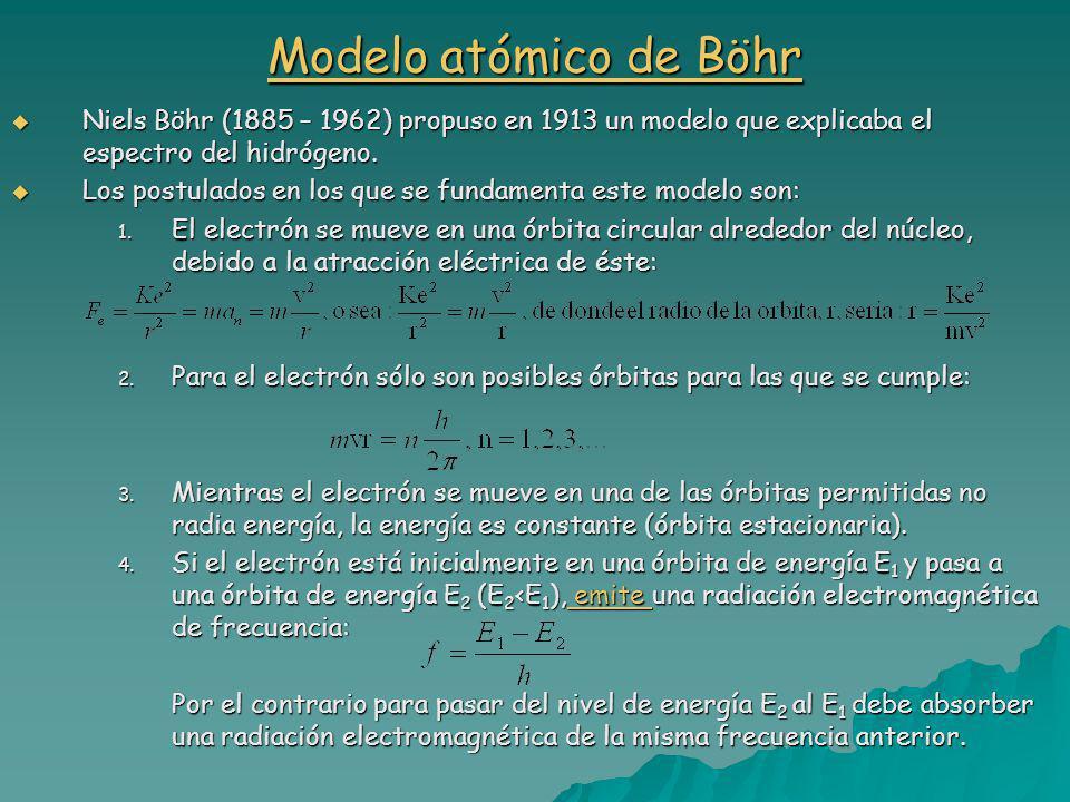Modelo atómico de Böhr Modelo atómico de Böhr Niels Böhr (1885 – 1962) propuso en 1913 un modelo que explicaba el espectro del hidrógeno.