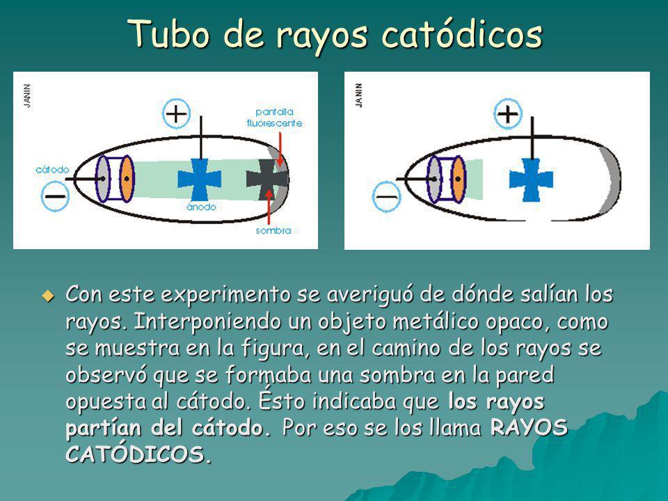 Tubo de rayos catódicos Con este experimento se averiguó de dónde salían los rayos.