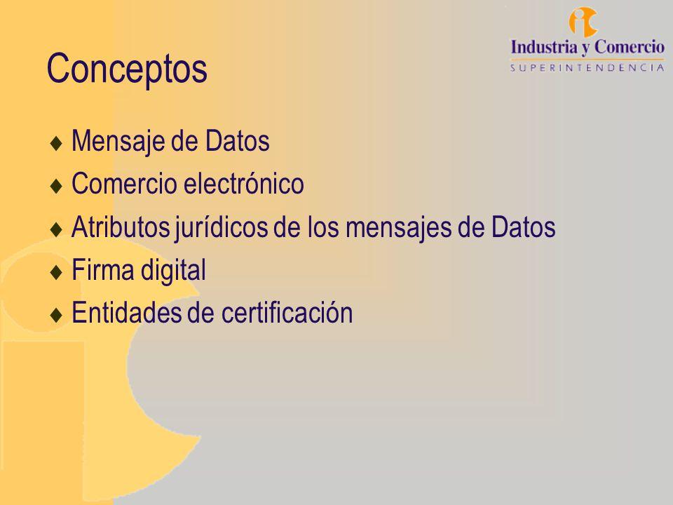 Conceptos Mensaje de Datos Comercio electrónico Atributos jurídicos de los mensajes de Datos Firma digital Entidades de certificación
