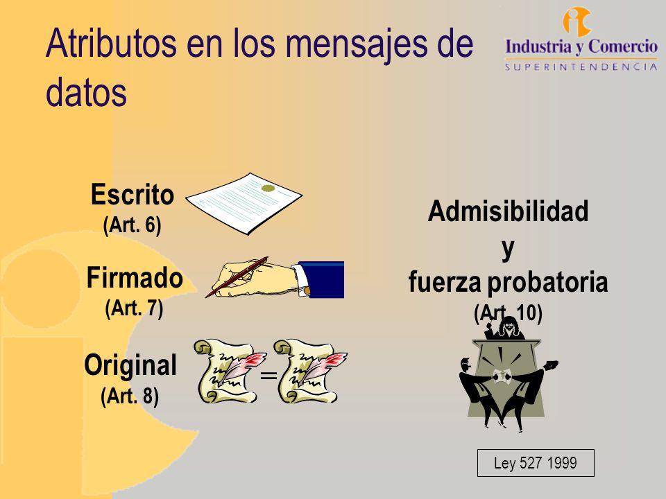 Atributos en los mensajes de datos = Original (Art. 8) Escrito (Art. 6) Admisibilidad y fuerza probatoria (Art. 10) Firmado (Art. 7) Ley 527 1999