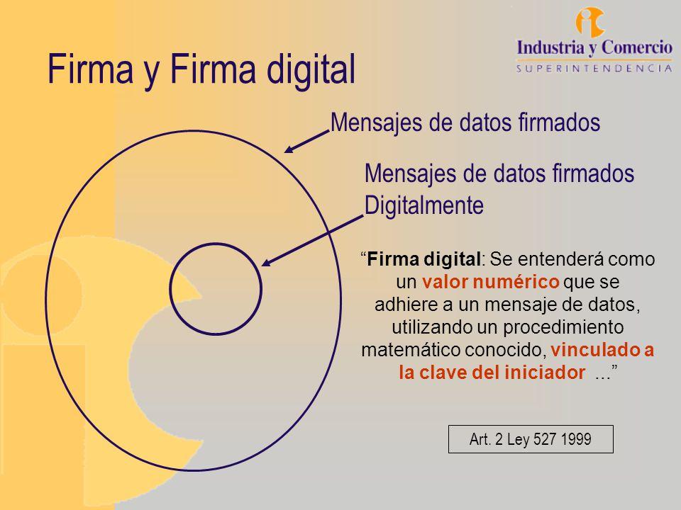 Firma y Firma digital Mensajes de datos firmados Digitalmente Firma digital: Se entenderá como un valor numérico que se adhiere a un mensaje de datos,