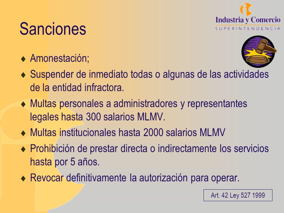 Sanciones Amonestación; Suspender de inmediato todas o algunas de las actividades de la entidad infractora. Multas personales a administradores y repr