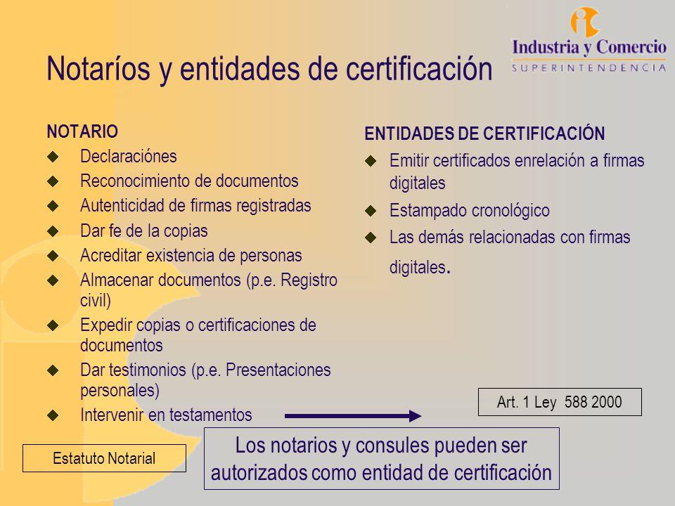 Notaríos y entidades de certificación NOTARIO Declaraciónes Reconocimiento de documentos Autenticidad de firmas registradas Dar fe de la copias Acredi
