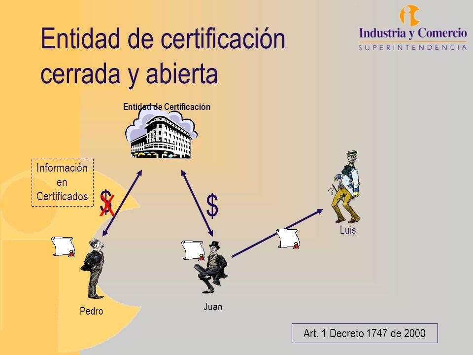 Entidad de certificación cerrada y abierta Entidad de Certificación Pedro Juan Información en Certificados Art. 1 Decreto 1747 de 2000 $ X $ Luis