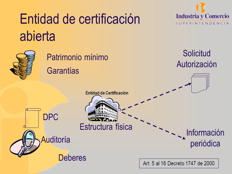 Entidad de certificación abierta Entidad de Certificación Deberes Estructura física Patrimonio mínimo Garantías Información periódica DPC Auditoría Ar