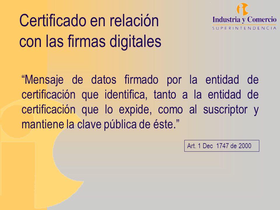 Certificado en relación con las firmas digitales Mensaje de datos firmado por la entidad de certificación que identifica, tanto a la entidad de certif