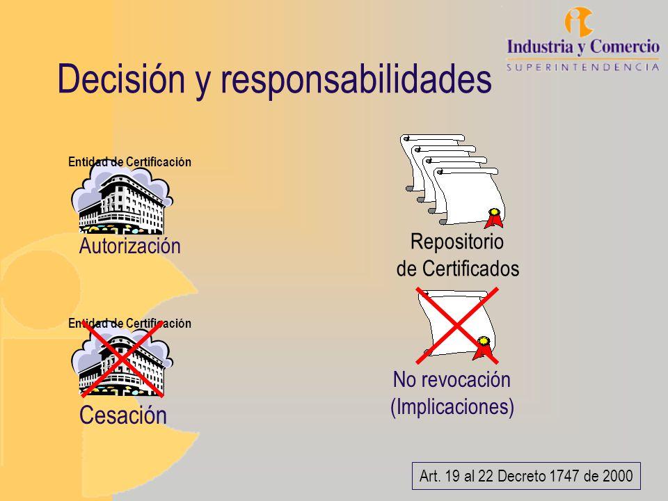 Decisión y responsabilidades Repositorio de Certificados No revocación (Implicaciones) Art. 19 al 22 Decreto 1747 de 2000 Entidad de Certificación Ces