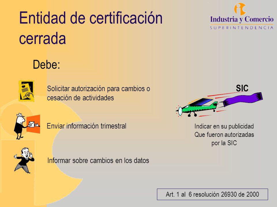 Entidad de certificación cerrada Solicitar autorización para cambios o cesación de actividades Informar sobre cambios en los datosEnviar información t
