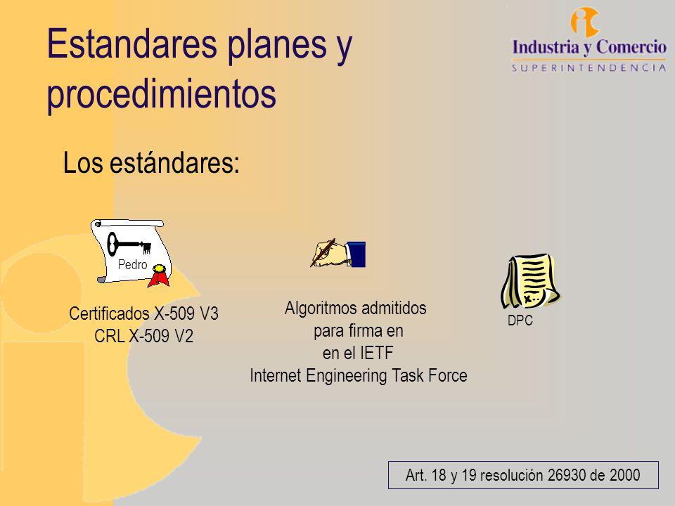 Estandares planes y procedimientos Los estándares: Pedro Certificados X-509 V3 CRL X-509 V2 Algoritmos admitidos para firma en en el IETF Internet Eng