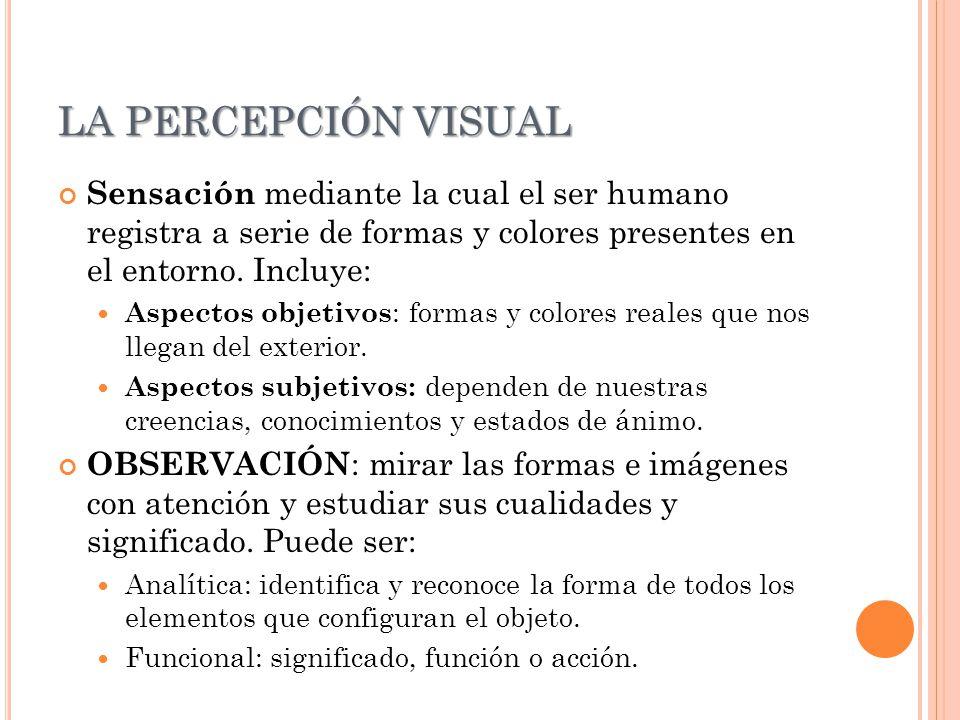 LA PERCEPCIÓN VISUAL Sensación mediante la cual el ser humano registra a serie de formas y colores presentes en el entorno. Incluye: Aspectos objetivo