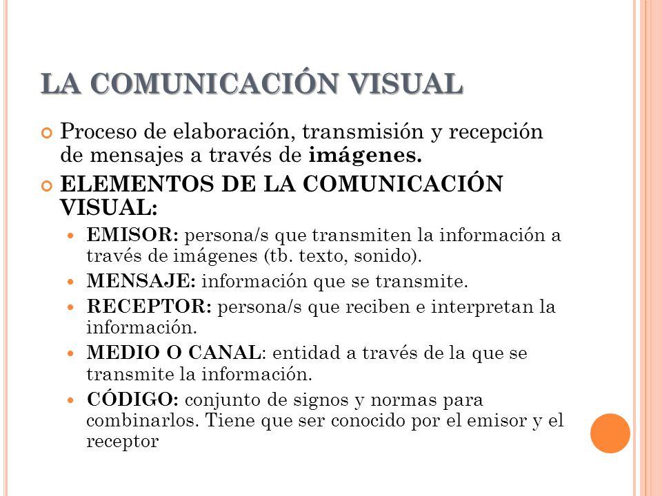 LA COMUNICACIÓN VISUAL Proceso de elaboración, transmisión y recepción de mensajes a través de imágenes. ELEMENTOS DE LA COMUNICACIÓN VISUAL: EMISOR: