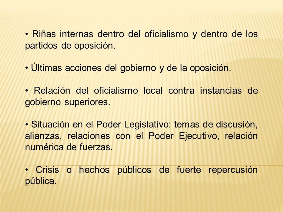 Riñas internas dentro del oficialismo y dentro de los partidos de oposición.