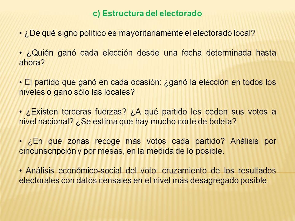 c) Estructura del electorado ¿De qué signo político es mayoritariamente el electorado local.