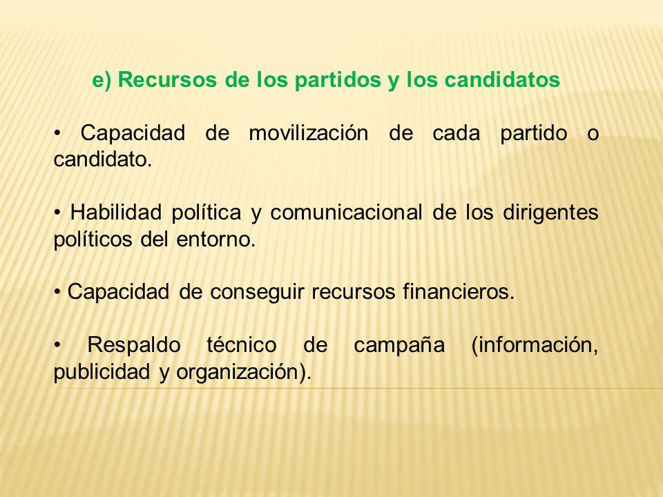 e) Recursos de los partidos y los candidatos Capacidad de movilización de cada partido o candidato.