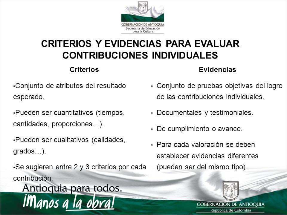 CRITERIOS Y EVIDENCIAS PARA EVALUAR CONTRIBUCIONES INDIVIDUALES Criterios Conjunto de atributos del resultado esperado.