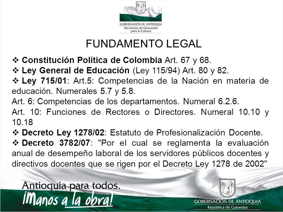 FUNDAMENTO LEGAL Constitución Política de Colombia Art.