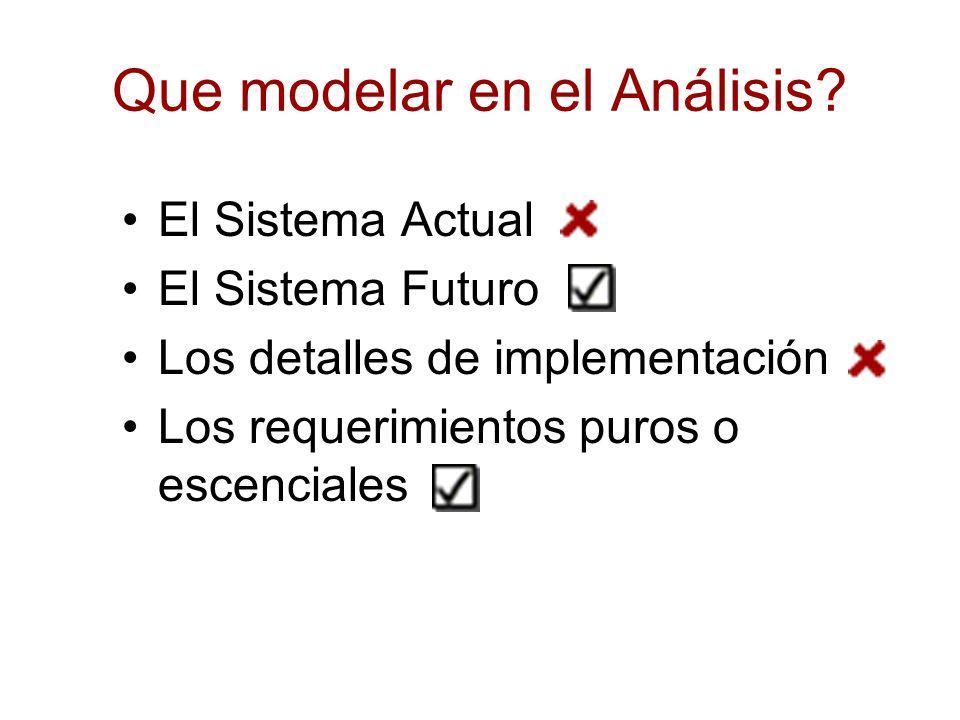 Que modelar en el Análisis? El Sistema Actual El Sistema Futuro Los detalles de implementación Los requerimientos puros o escenciales
