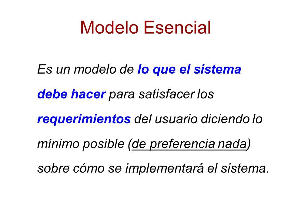 Modelo Esencial Es un modelo de lo que el sistema debe hacer para satisfacer los requerimientos del usuario diciendo lo mínimo posible (de preferencia nada) sobre cómo se implementará el sistema.