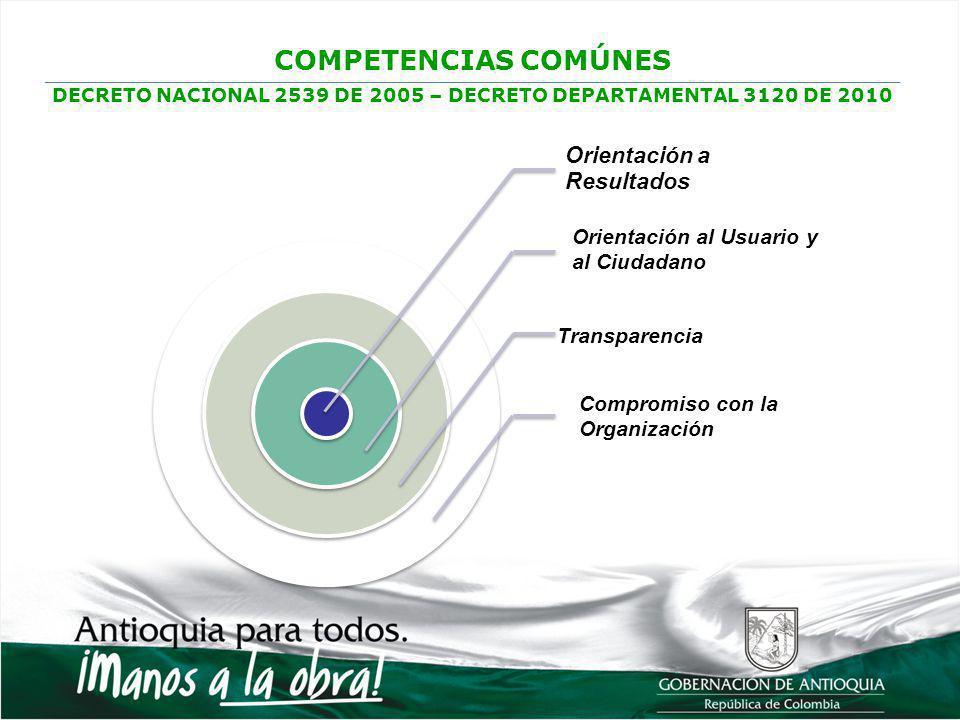 COMPETENCIAS COMÚNES DECRETO NACIONAL 2539 DE 2005 – DECRETO DEPARTAMENTAL 3120 DE 2010 Orientación a Resultados Orientación al Usuario y al Ciudadano