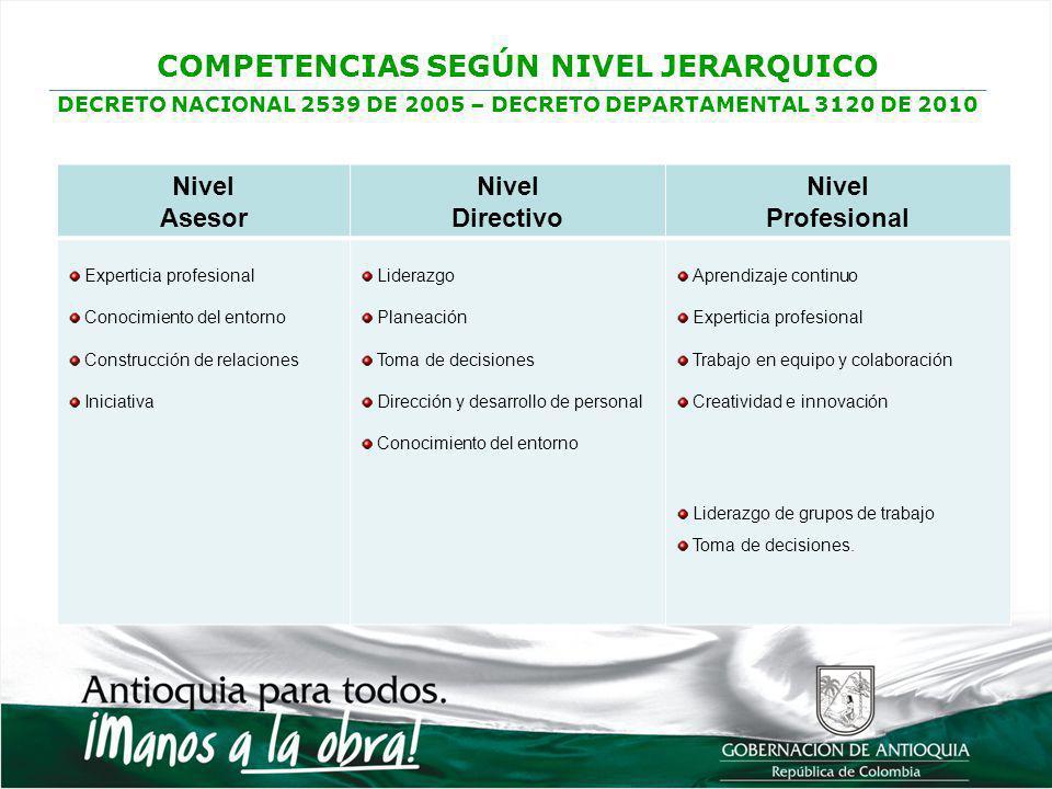 COMPETENCIAS SEGÚN NIVEL JERARQUICO DECRETO NACIONAL 2539 DE 2005 – DECRETO DEPARTAMENTAL 3120 DE 2010 Nivel Asesor Nivel Directivo Nivel Profesional