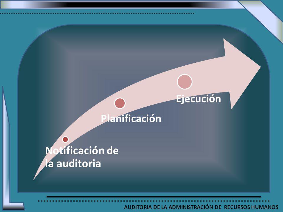 Notificación de la auditoria Planificación Ejecución