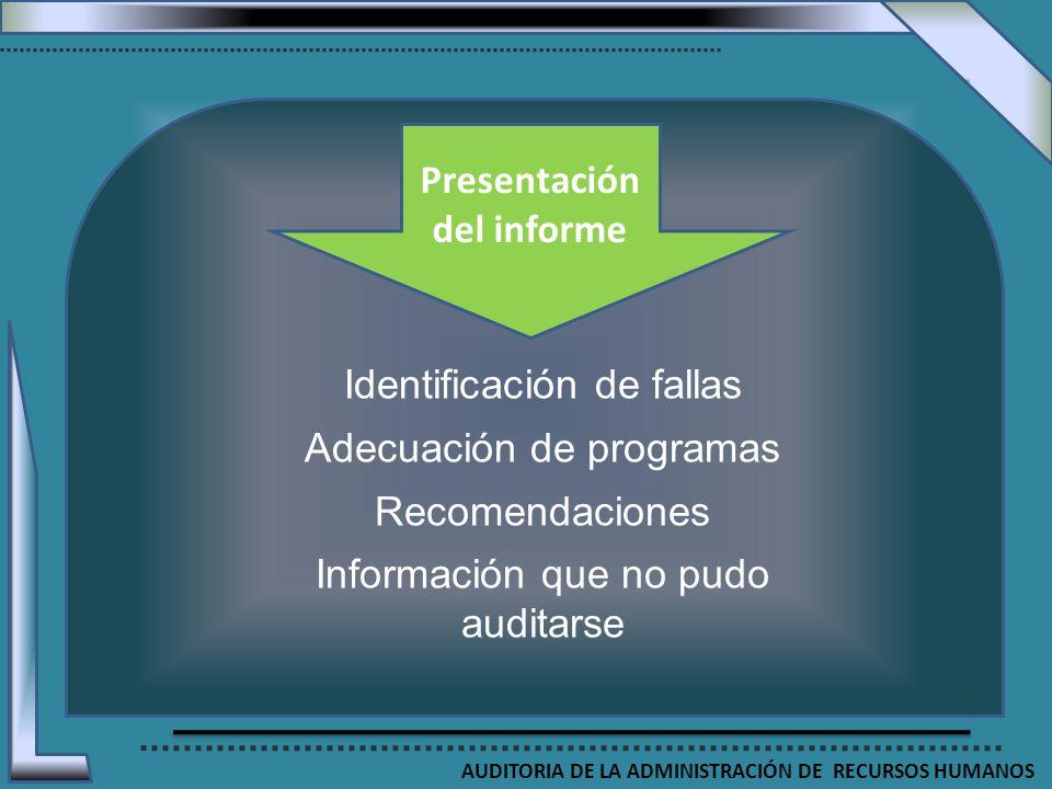 AUDITORIA DE LA ADMINISTRACIÓN DE RECURSOS HUMANOS Presentación del informe Identificación de fallas Adecuación de programas Recomendaciones Informaci