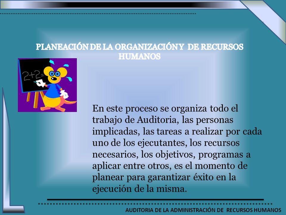 AUDITORIA DE LA ADMINISTRACIÓN DE RECURSOS HUMANOS En este proceso se organiza todo el trabajo de Auditoria, las personas implicadas, las tareas a rea