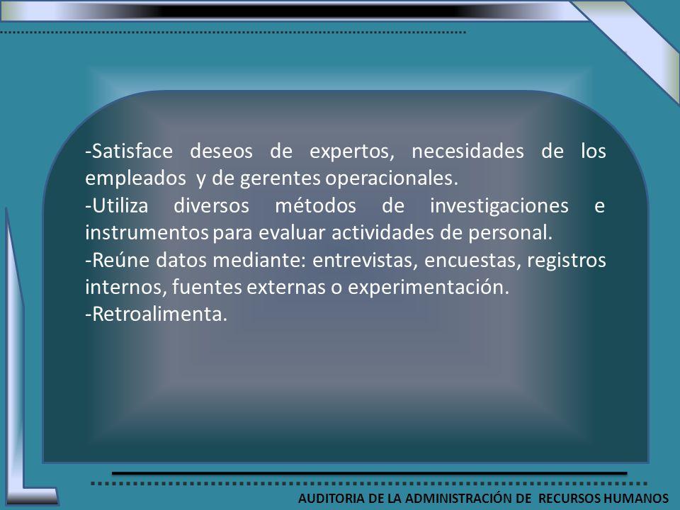 AUDITORIA DE LA ADMINISTRACIÓN DE RECURSOS HUMANOS -Satisface deseos de expertos, necesidades de los empleados y de gerentes operacionales. -Utiliza d