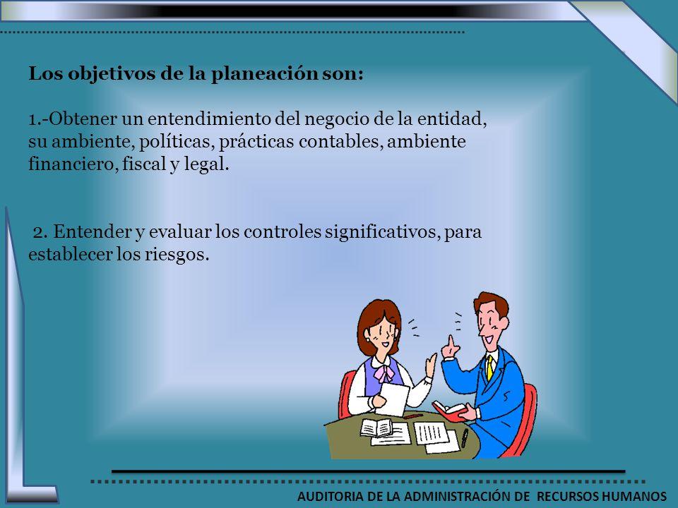 AUDITORIA DE LA ADMINISTRACIÓN DE RECURSOS HUMANOS Los objetivos de la planeación son: 1.-Obtener un entendimiento del negocio de la entidad, su ambie