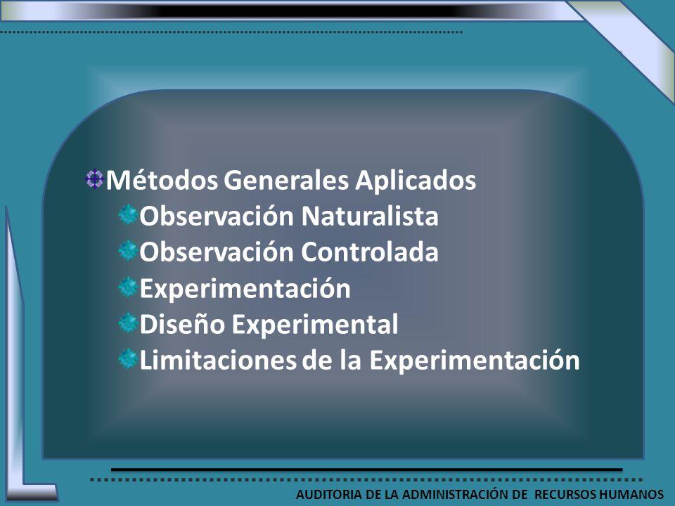 AUDITORIA DE LA ADMINISTRACIÓN DE RECURSOS HUMANOS Métodos Generales Aplicados Observación Naturalista Observación Controlada Experimentación Diseño E