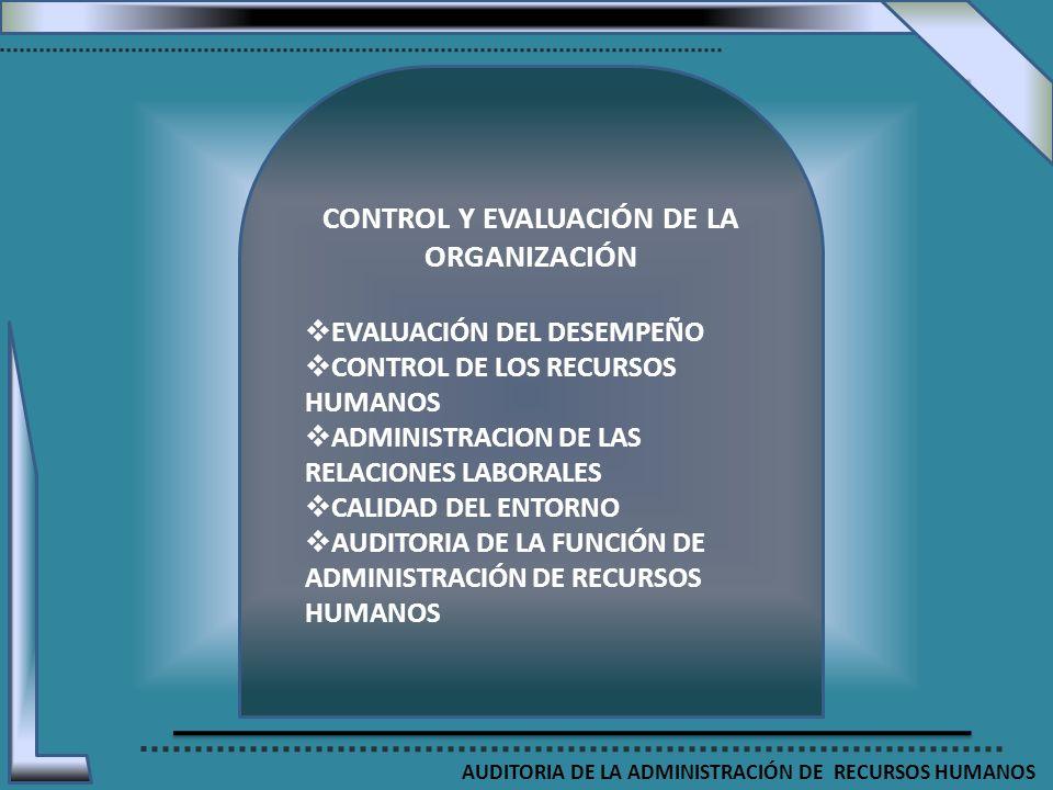 AUDITORIA DE LA ADMINISTRACIÓN DE RECURSOS HUMANOS CONTROL Y EVALUACIÓN DE LA ORGANIZACIÓN EVALUACIÓN DEL DESEMPEÑO CONTROL DE LOS RECURSOS HUMANOS AD