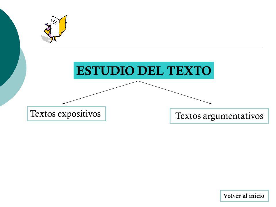 ESTUDIO DEL TEXTO Textos expositivos Textos argumentativos Volver al inicio