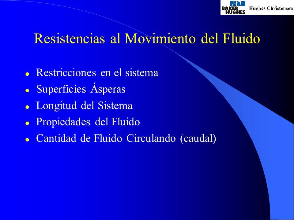 Resistencias al Movimiento del Fluido l Restricciones en el sistema l Superficies Ásperas l Longitud del Sistema l Propiedades del Fluido l Cantidad de Fluido Circulando (caudal)