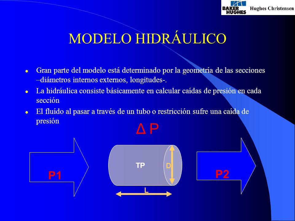 MODELO HIDRÁULICO l Gran parte del modelo está determinado por la geometría de las secciones –diámetros internos externos, longitudes-.