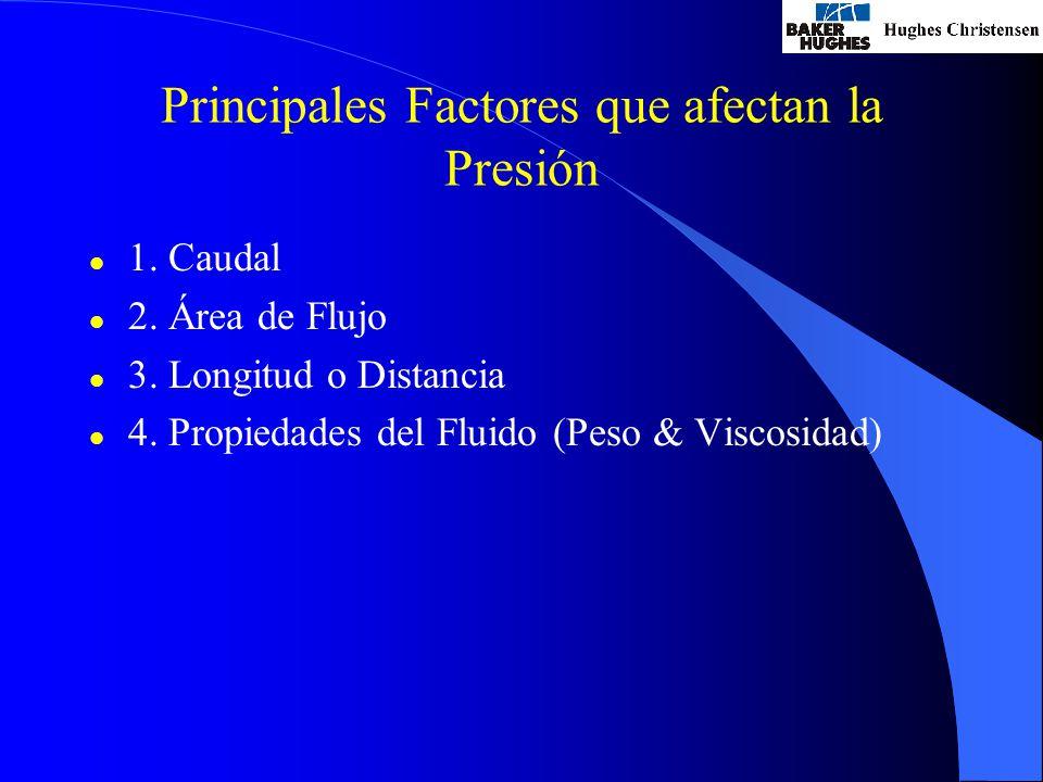 Principales Factores que afectan la Presión l 1.Caudal l 2.