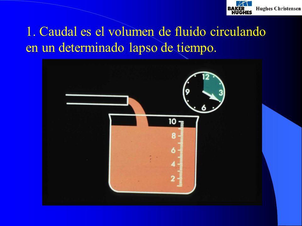 1. Caudal es el volumen de fluido circulando en un determinado lapso de tiempo.