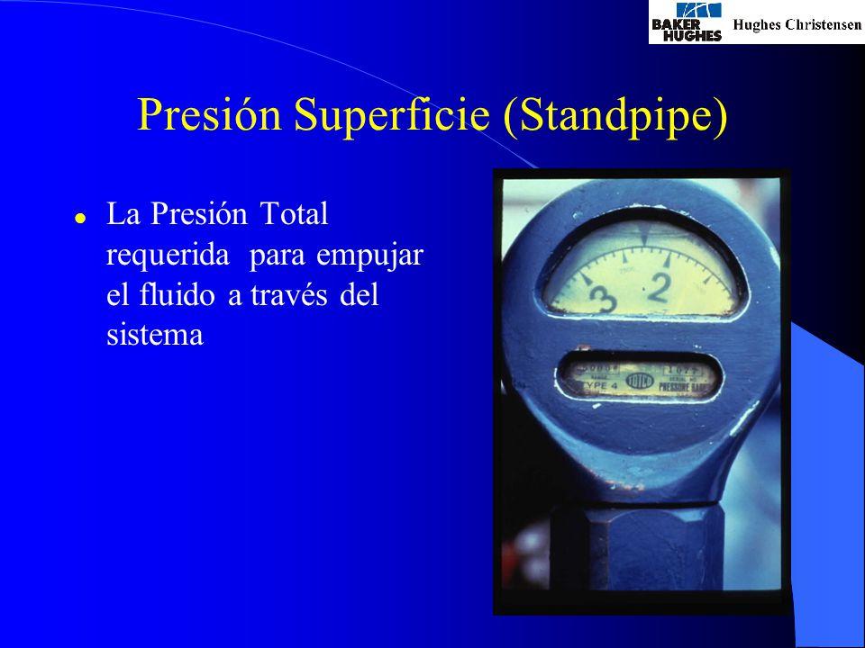 Presión Superficie (Standpipe) l La Presión Total requerida para empujar el fluido a través del sistema