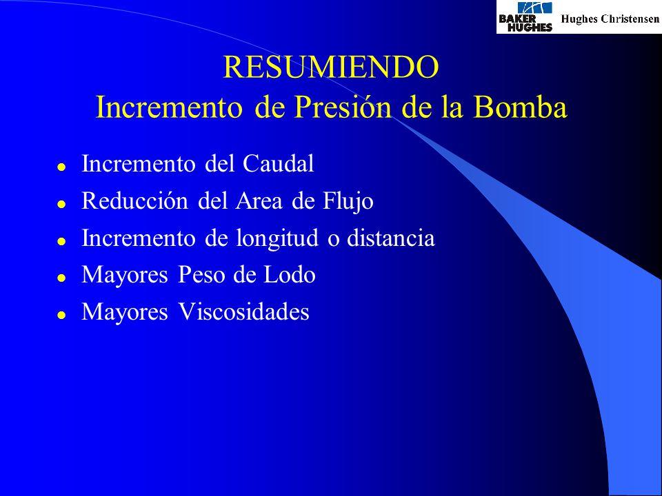 RESUMIENDO Incremento de Presión de la Bomba l Incremento del Caudal l Reducción del Area de Flujo l Incremento de longitud o distancia l Mayores Peso de Lodo l Mayores Viscosidades