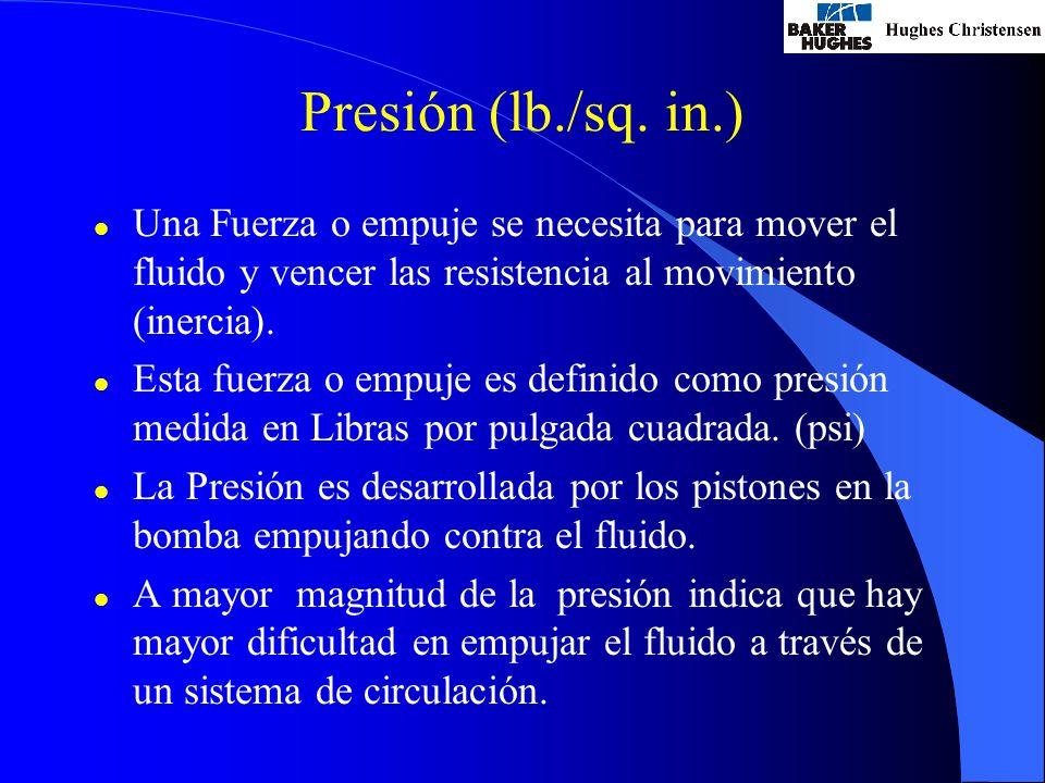 Presión (lb./sq.