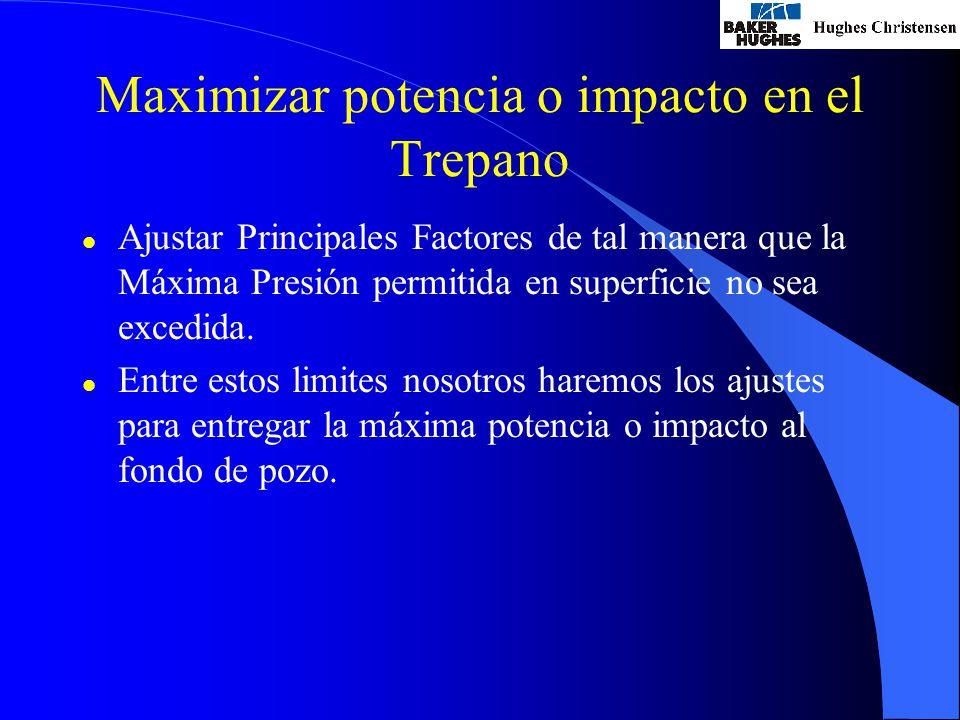 Maximizar potencia o impacto en el Trepano l Ajustar Principales Factores de tal manera que la Máxima Presión permitida en superficie no sea excedida.