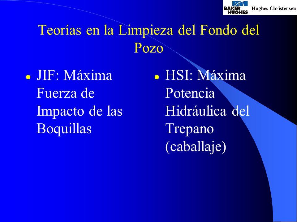 Teorías en la Limpieza del Fondo del Pozo l JIF: Máxima Fuerza de Impacto de las Boquillas l HSI: Máxima Potencia Hidráulica del Trepano (caballaje)
