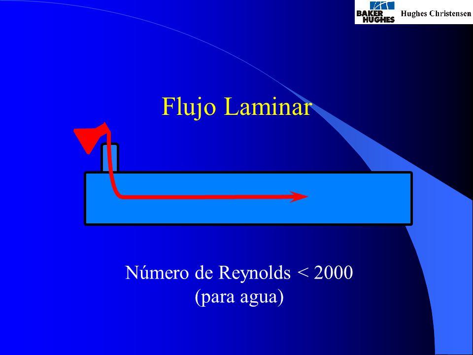 Flujo Laminar Número de Reynolds < 2000 (para agua)