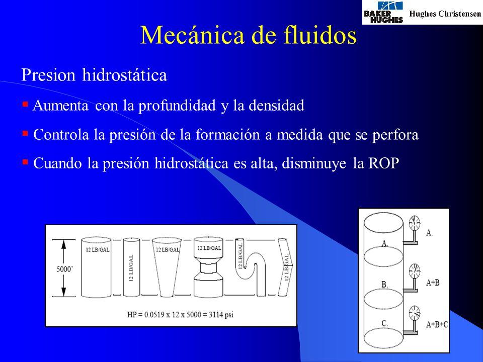 Presion hidrostática Aumenta con la profundidad y la densidad Controla la presión de la formación a medida que se perfora Cuando la presión hidrostática es alta, disminuye la ROP Mecánica de fluidos