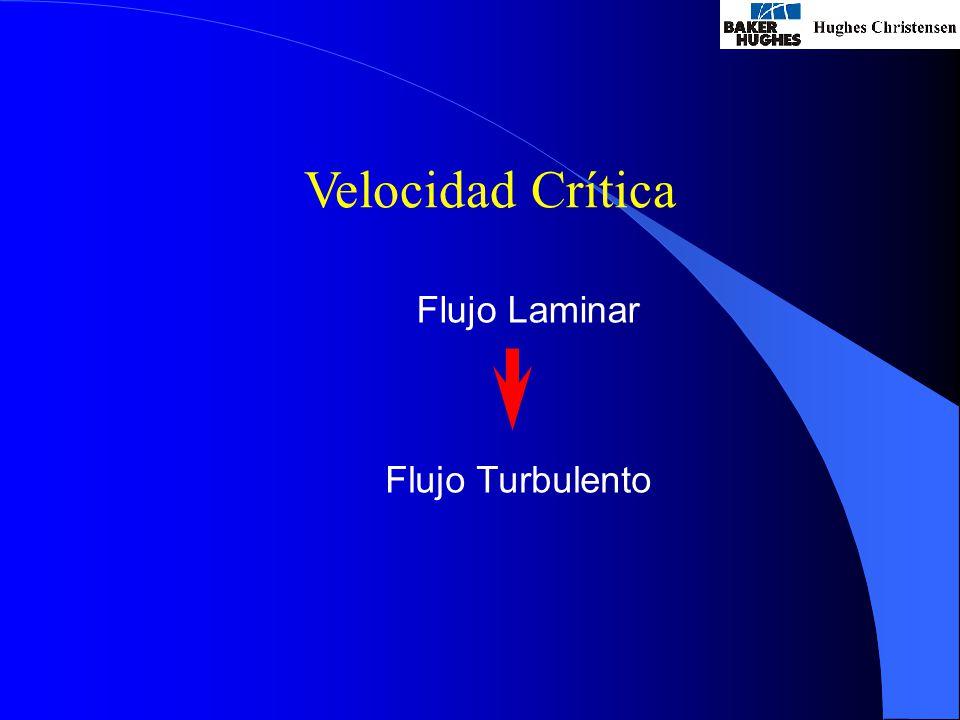 Velocidad Crítica Flujo Laminar Flujo Turbulento
