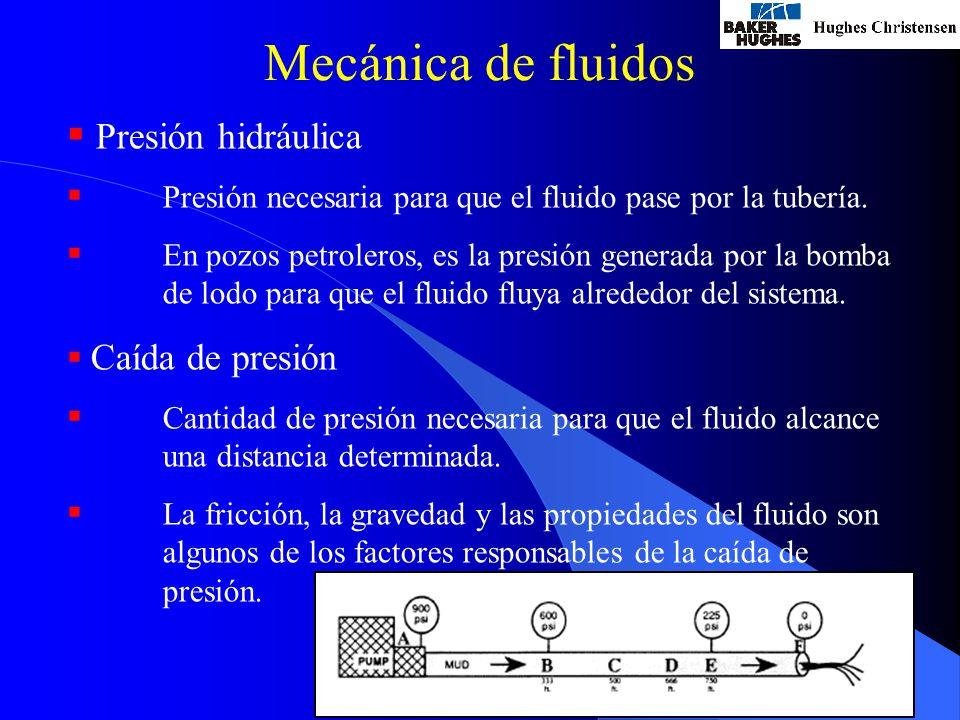 Presión hidráulica Presión necesaria para que el fluido pase por la tubería.