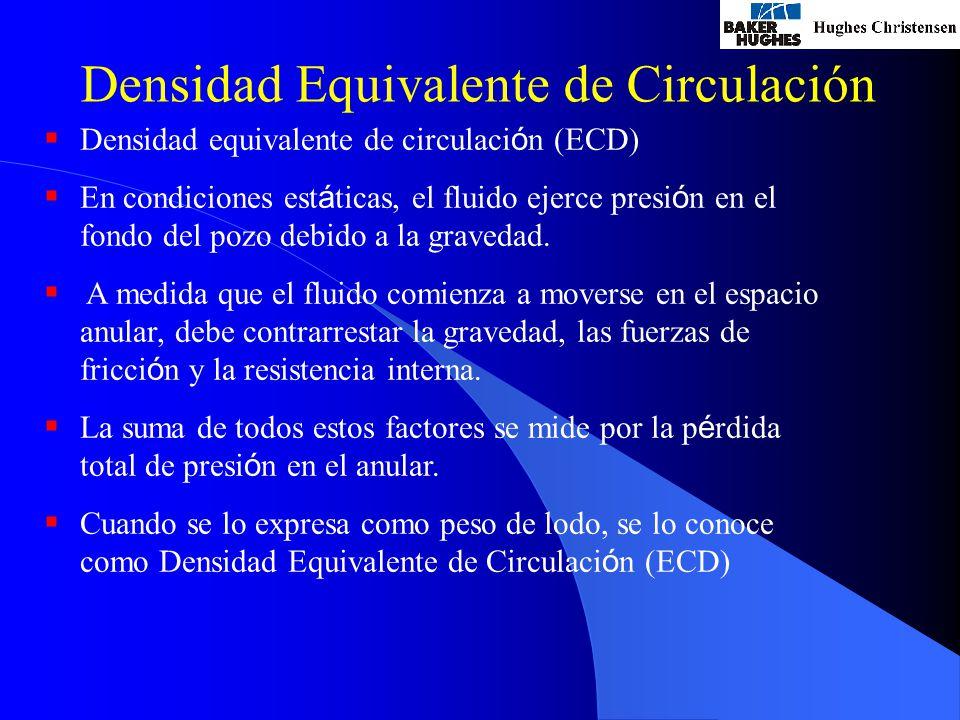 Densidad equivalente de circulaci ó n (ECD) En condiciones est á ticas, el fluido ejerce presi ó n en el fondo del pozo debido a la gravedad.