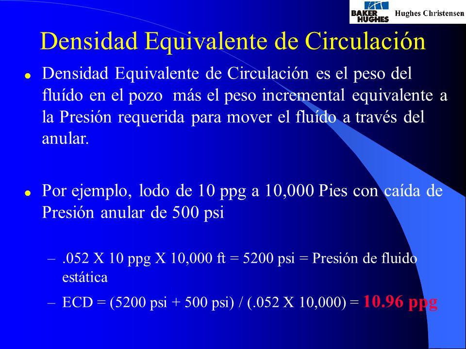 l Densidad Equivalente de Circulación es el peso del fluído en el pozo más el peso incremental equivalente a la Presión requerida para mover el fluído a través del anular.
