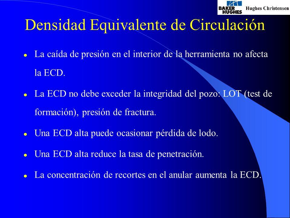 l La caída de presión en el interior de la herramienta no afecta la ECD.