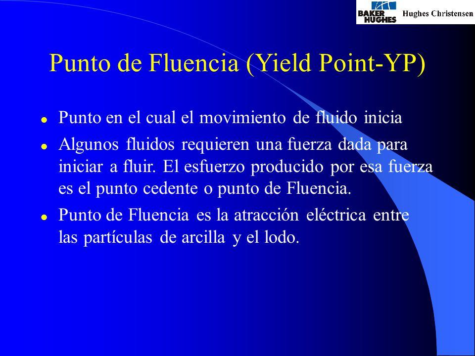 Punto de Fluencia (Yield Point-YP) l Punto en el cual el movimiento de fluido inicia l Algunos fluidos requieren una fuerza dada para iniciar a fluir.