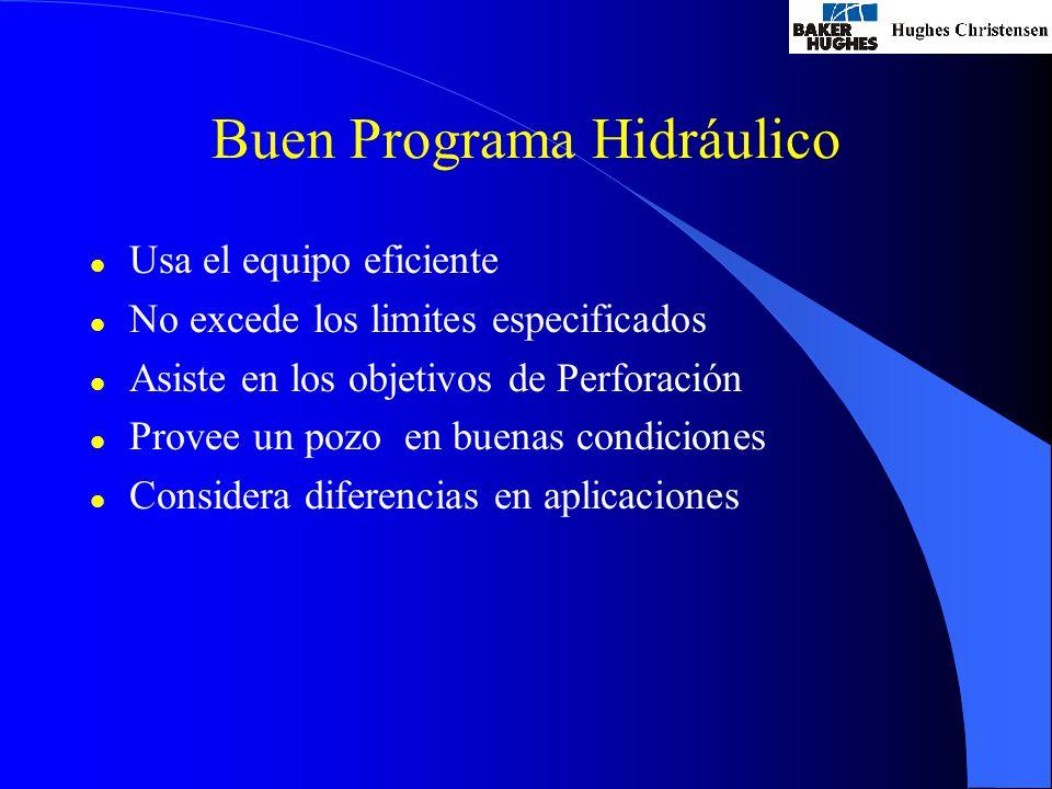 Buen Programa Hidráulico l Usa el equipo eficiente l No excede los limites especificados l Asiste en los objetivos de Perforación l Provee un pozo en buenas condiciones l Considera diferencias en aplicaciones